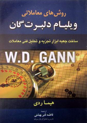 روش های معاملاتی ویلیام دلبرت گان